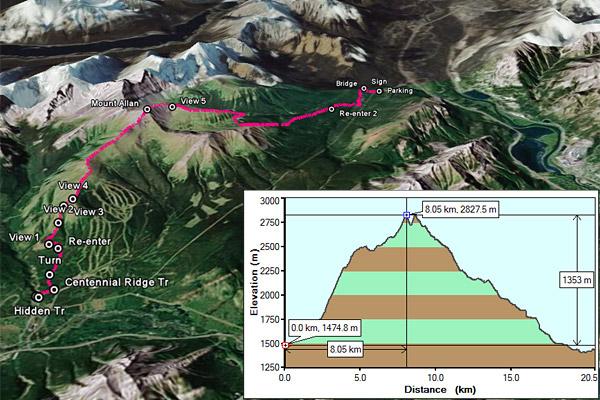 Ridge Hike Kananaskis Centennial Ridge | Hiking in